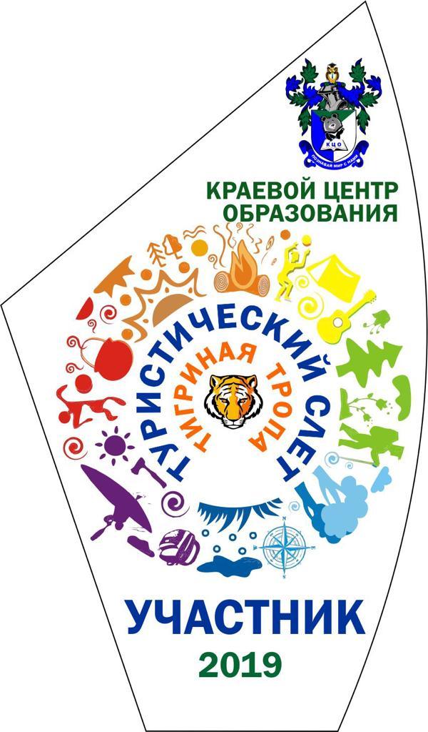 ТурСлёт-2019
